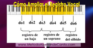 Como Ampliar el Registro Vocal